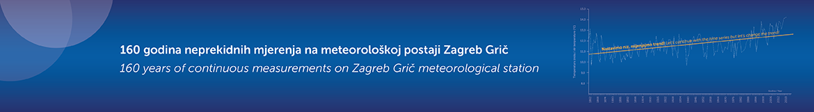 Dhmz Croatian Meteorological And Hydrological Service
